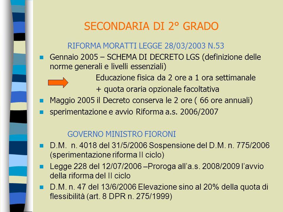 SECONDARIA DI 2° GRADO RIFORMA MORATTI LEGGE 28/03/2003 N.53 Gennaio 2005 – SCHEMA DI DECRETO LGS (definizione delle norme generali e livelli essenzia