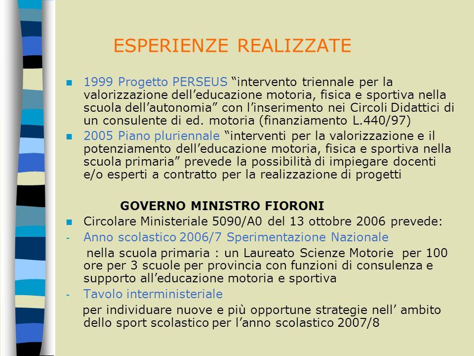 ESPERIENZE REALIZZATE 1999 Progetto PERSEUS intervento triennale per la valorizzazione delleducazione motoria, fisica e sportiva nella scuola dellauto
