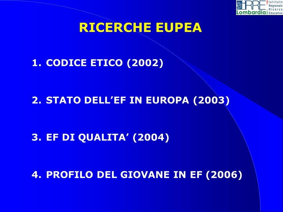 RICERCHE EUPEA 1.CODICE ETICO (2002) 2. STATO DELLEF IN EUROPA (2003) 3.