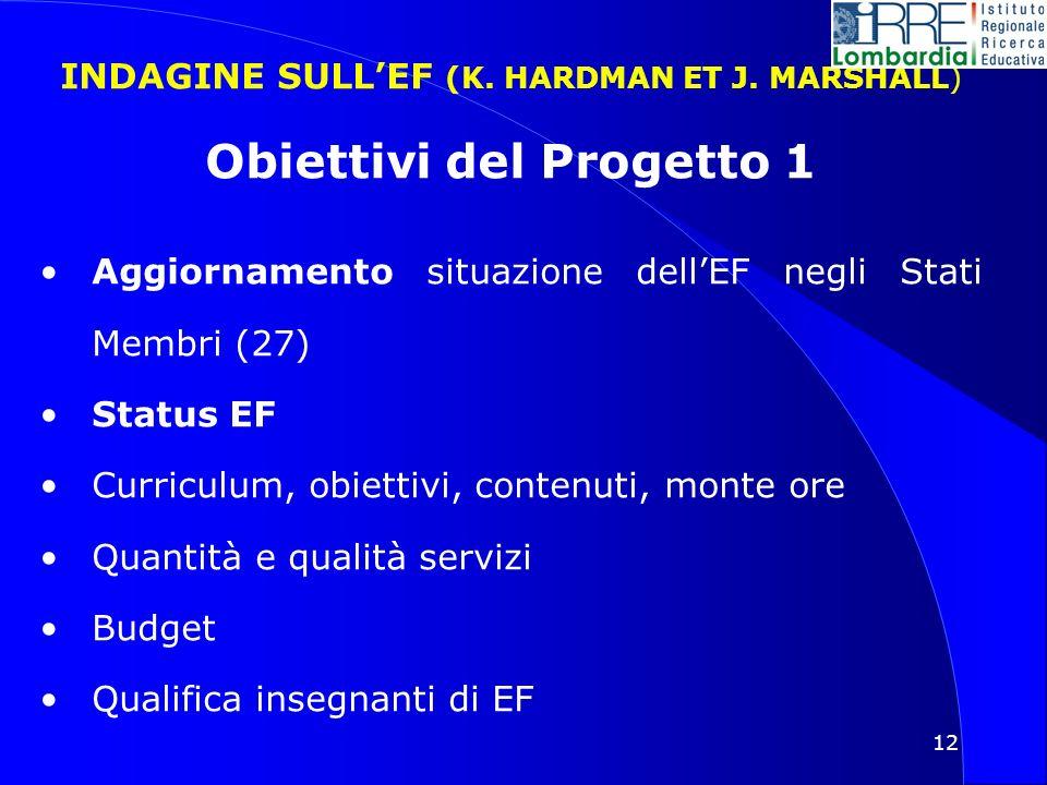 12 INDAGINE SULLEF (K. HARDMAN ET J.