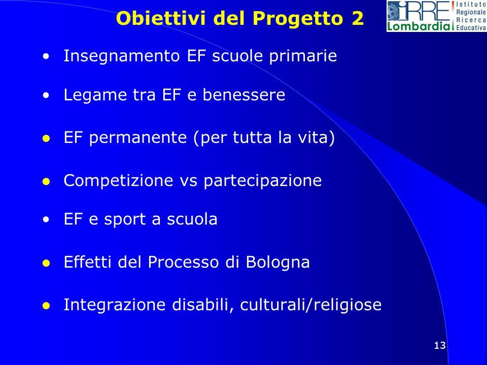 13 Obiettivi del Progetto 2 Insegnamento EF scuole primarie Legame tra EF e benessere l EF permanente (per tutta la vita) l Competizione vs partecipazione EF e sport a scuola l Effetti del Processo di Bologna l Integrazione disabili, culturali/religiose