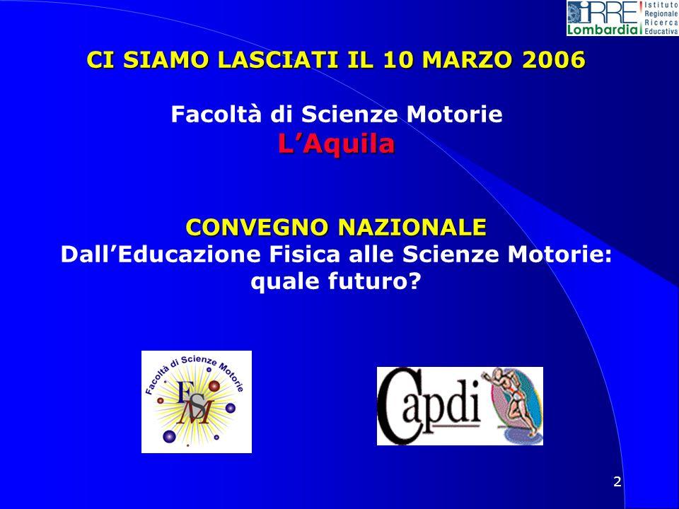 2 CI SIAMO LASCIATI IL 10 MARZO 2006 Facoltà di Scienze MotorieLAquila CONVEGNO NAZIONALE DallEducazione Fisica alle Scienze Motorie: quale futuro
