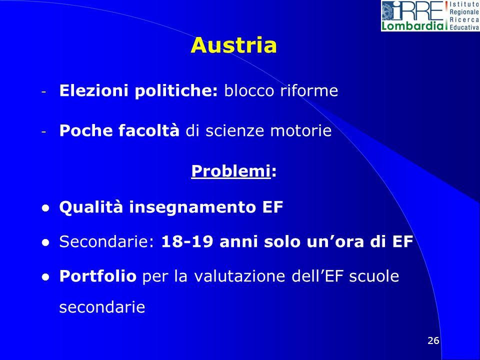 26 Austria - Elezioni politiche: blocco riforme - Poche facoltà di scienze motorie Problemi: l Qualità insegnamento EF l Secondarie: 18-19 anni solo unora di EF l Portfolio per la valutazione dellEF scuole secondarie