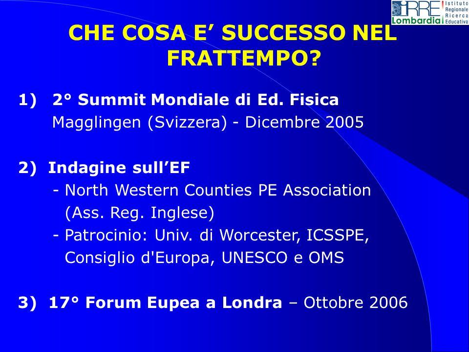 CHE COSA E SUCCESSO NEL FRATTEMPO. 1) 2° Summit Mondiale di Ed.