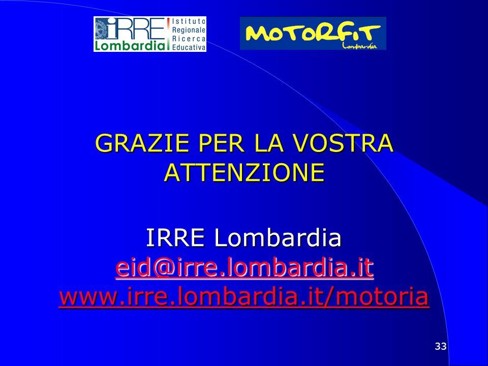 33 GRAZIE PER LA VOSTRA ATTENZIONE IRRE Lombardia eid@irre.lombardia.it www.irre.lombardia.it/motoria eid@irre.lombardia.it www.irre.lombardia.it/motoria eid@irre.lombardia.it www.irre.lombardia.it/motoria