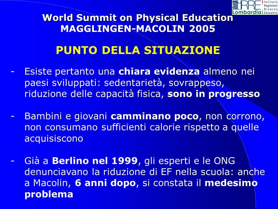 World Summit on Physical Education MAGGLINGEN-MACOLIN 2005 PUNTO DELLA SITUAZIONE -Esiste pertanto una chiara evidenza almeno nei paesi sviluppati: sedentarietà, sovrappeso, riduzione delle capacità fisica, sono in progresso - Bambini e giovani camminano poco, non corrono, non consumano sufficienti calorie rispetto a quelle acquisiscono - Già a Berlino nel 1999, gli esperti e le ONG denunciavano la riduzione di EF nella scuola: anche a Macolin, 6 anni dopo, si constata il medesimo problema