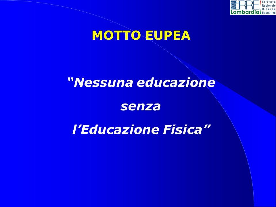 MOTTO EUPEA Nessuna educazione senza lEducazione Fisica