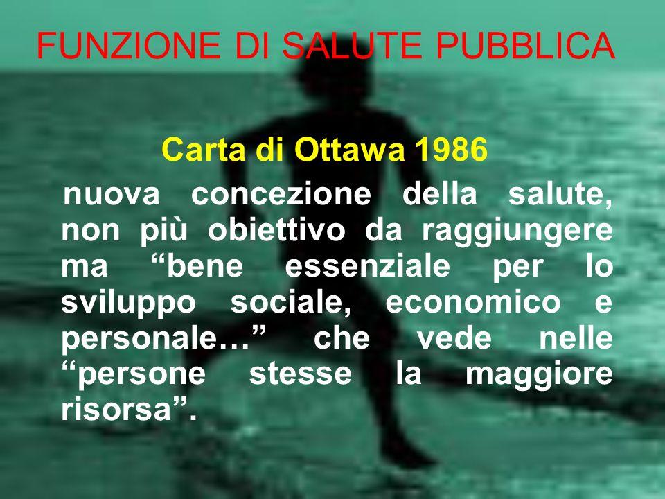 Carta di Ottawa 1986 nuova concezione della salute, non più obiettivo da raggiungere ma bene essenziale per lo sviluppo sociale, economico e personale… che vede nelle persone stesse la maggiore risorsa.