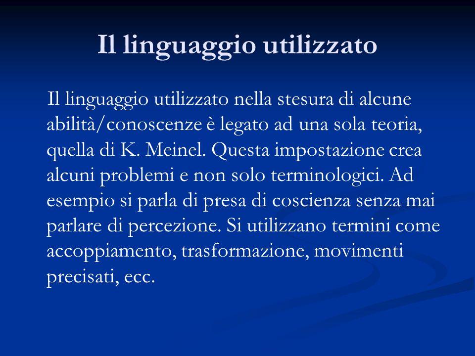 Il linguaggio utilizzato Il linguaggio utilizzato nella stesura di alcune abilità/conoscenze è legato ad una sola teoria, quella di K.