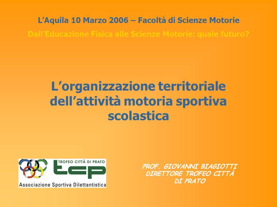 Lorganizzazione territoriale dellattività motoria sportiva scolastica LAquila 10 Marzo 2006 – Facoltà di Scienze Motorie DallEducazione Fisica alle Scienze Motorie: quale futuro.