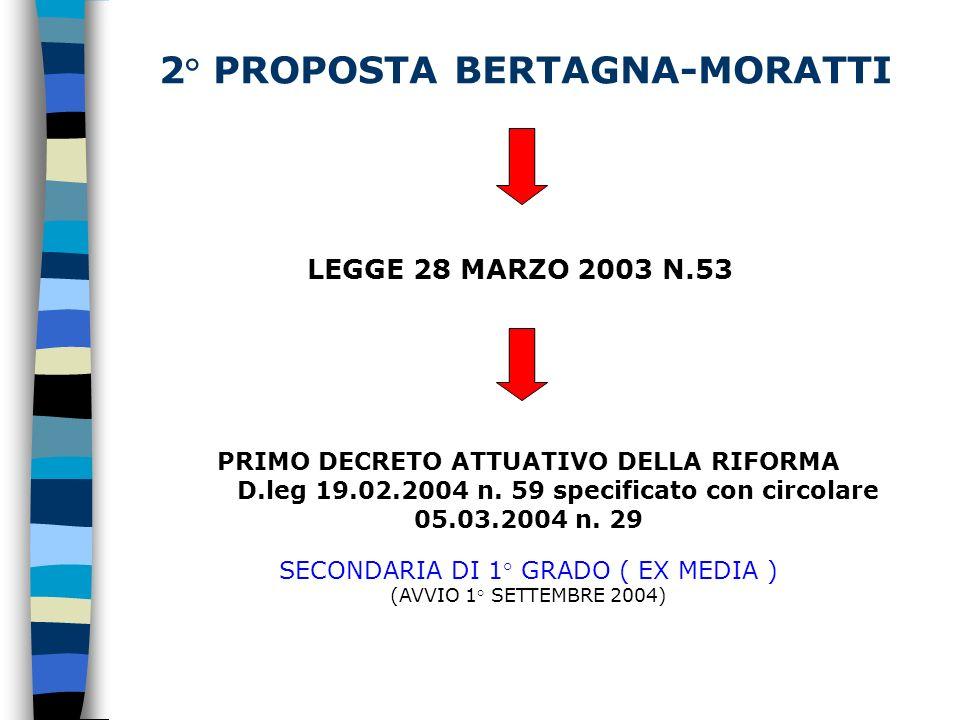 2° PROPOSTA BERTAGNA-MORATTI PRIMO DECRETO ATTUATIVO DELLA RIFORMA D.leg 19.02.2004 n. 59 specificato con circolare 05.03.2004 n. 29 SECONDARIA DI 1°