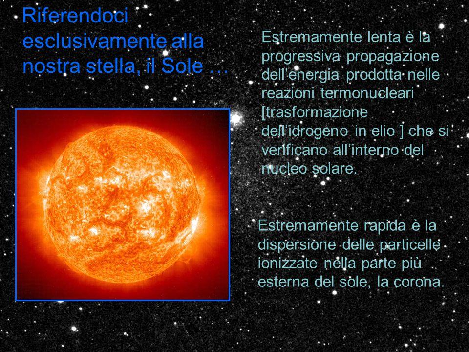 Riferendoci esclusivamente alla nostra stella, il Sole … Estremamente lenta è la progressiva propagazione dellenergia prodotta nelle reazioni termonuc