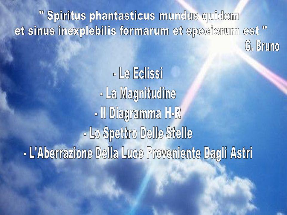 Spiritus phantasticus mundus quidem et sinus inexplebilis formarum et specierum est