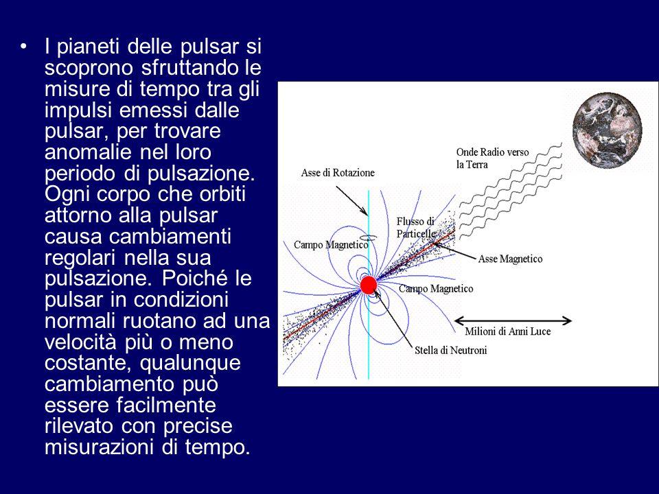 I pianeti delle pulsar si scoprono sfruttando le misure di tempo tra gli impulsi emessi dalle pulsar, per trovare anomalie nel loro periodo di pulsazi