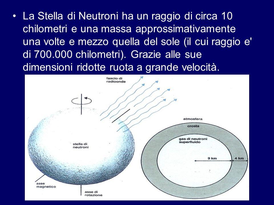 La Stella di Neutroni ha un raggio di circa 10 chilometri e una massa approssimativamente una volte e mezzo quella del sole (il cui raggio e' di 700.0