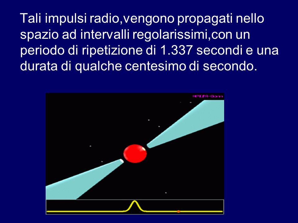Tali impulsi radio,vengono propagati nello spazio ad intervalli regolarissimi,con un periodo di ripetizione di 1.337 secondi e una durata di qualche c