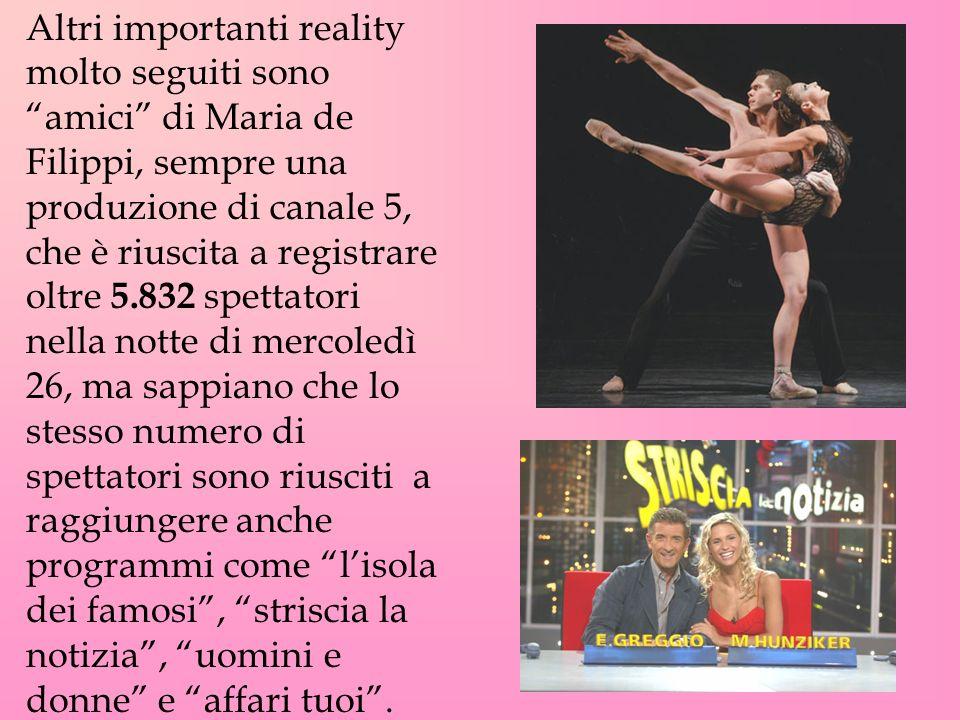 Altri importanti reality molto seguiti sono amici di Maria de Filippi, sempre una produzione di canale 5, che è riuscita a registrare oltre 5.832 spet