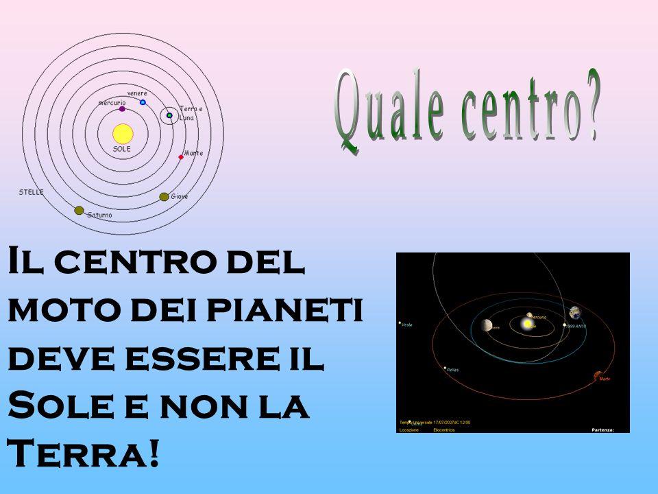 Il centro del moto dei pianeti deve essere il Sole e non la Terra!
