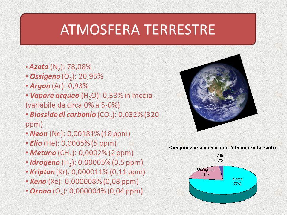 Per le leggi della meccanica statistica e per l'irraggiamento solare, i gas costituenti una atmosfera planetaria subiscono una dispersione costante: a