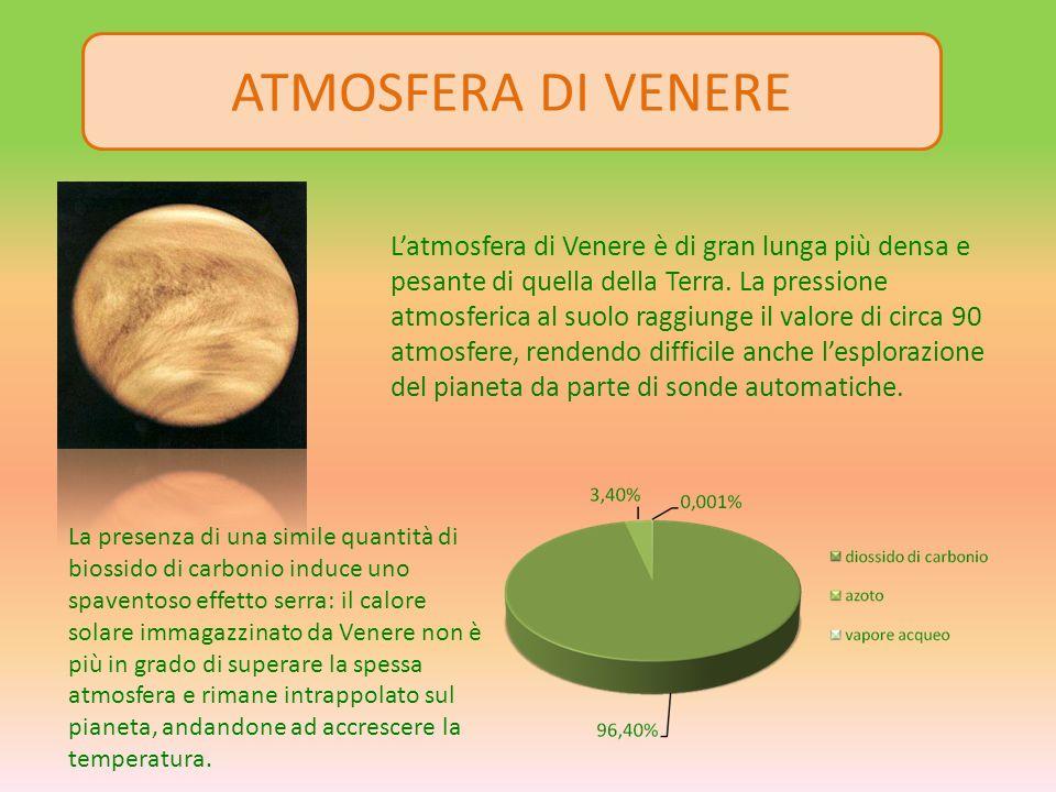 ATMOSFERA TERRESTRE Azoto (N 2 ): 78,08% Ossigeno (O 2 ): 20,95% Argon (Ar): 0,93% Vapore acqueo (H 2 O): 0,33% in media (variabile da circa 0% a 5-6%