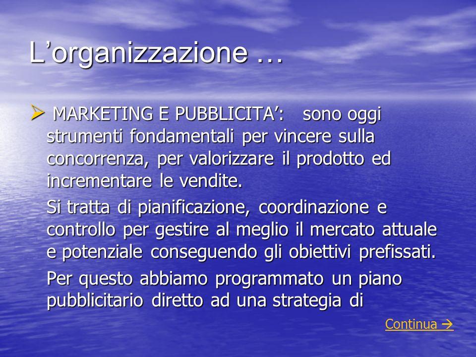 Lorganizzazione … MARKETING E PUBBLICITA: sono oggi strumenti fondamentali per vincere sulla concorrenza, per valorizzare il prodotto ed incrementare