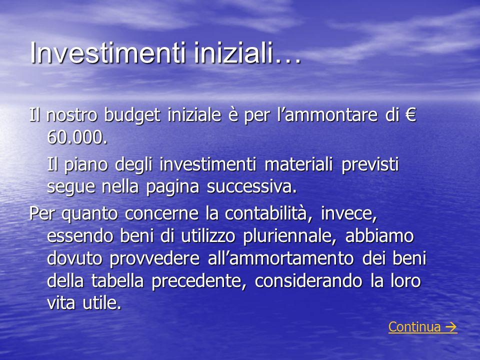 Investimenti iniziali… Il nostro budget iniziale è per lammontare di 60.000. Il piano degli investimenti materiali previsti segue nella pagina success