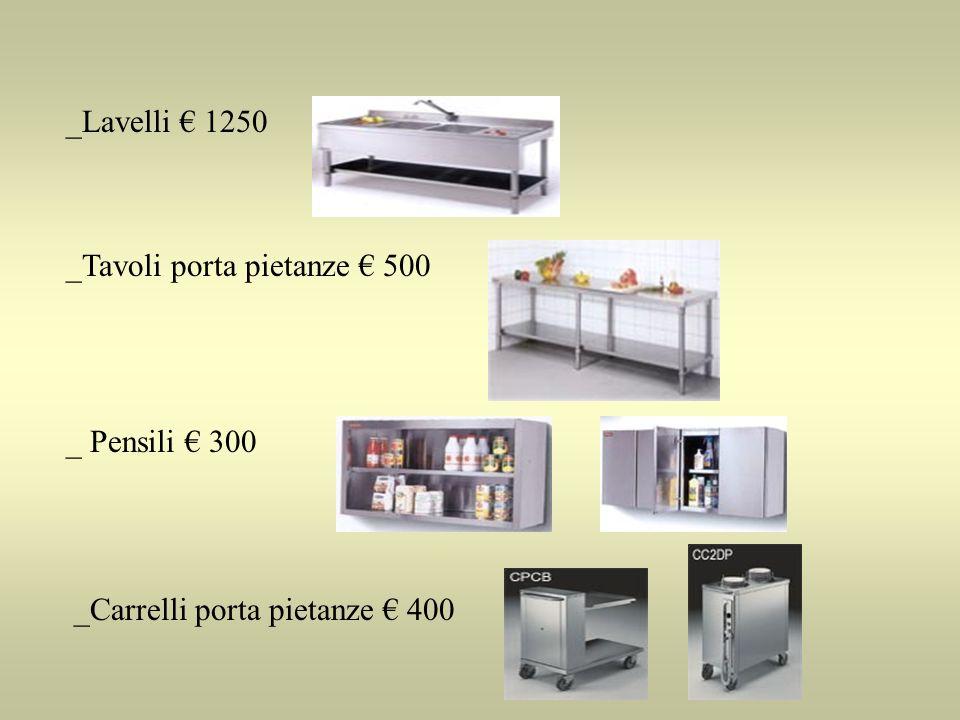 _Lavelli 1250 _Tavoli porta pietanze 500 _ Pensili 300 _Carrelli porta pietanze 400