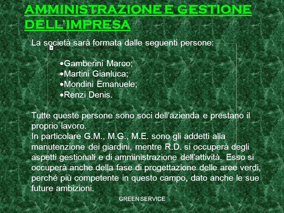 La società sarà formata dalle seguenti persone: Gamberini Marco; Martini Gianluca; Mondini Emanuele; Renzi Denis. Tutte queste persone sono soci della