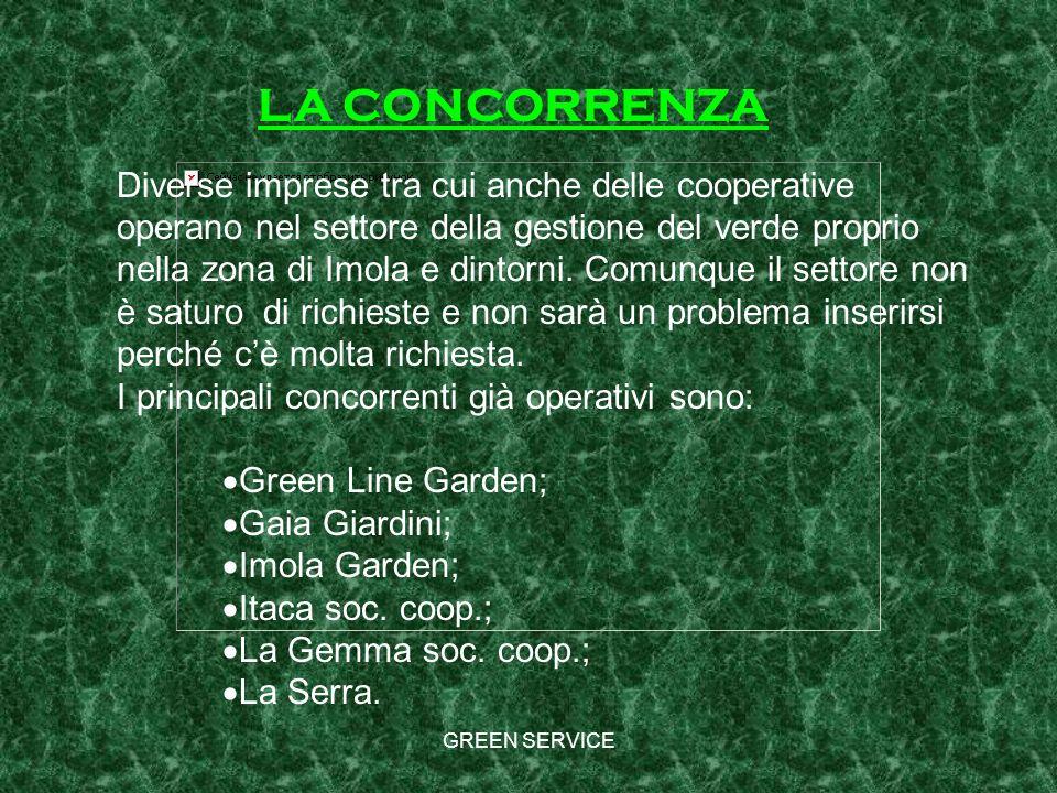 GREEN SERVICE Diverse imprese tra cui anche delle cooperative operano nel settore della gestione del verde proprio nella zona di Imola e dintorni. Com