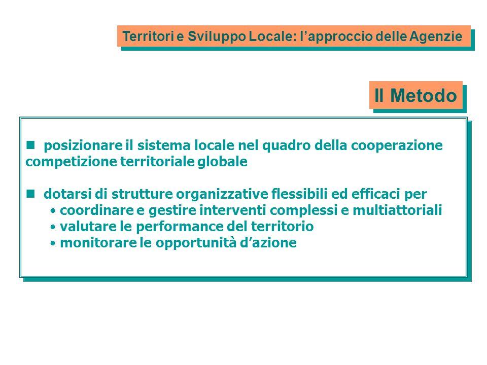 posizionare il sistema locale nel quadro della cooperazione competizione territoriale globale dotarsi di strutture organizzative flessibili ed efficac