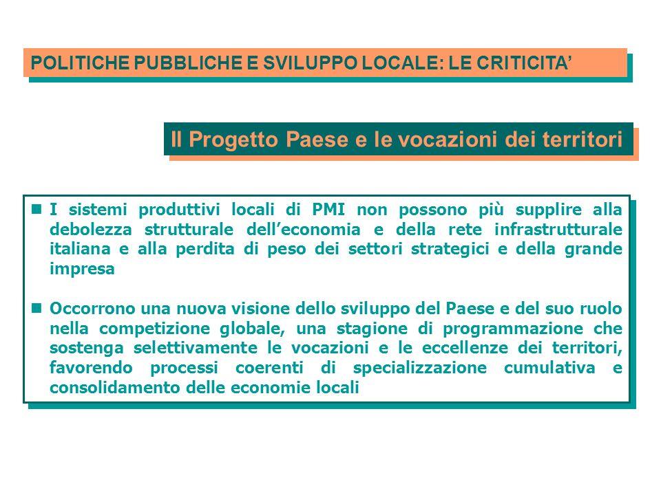 I sistemi produttivi locali di PMI non possono più supplire alla debolezza strutturale delleconomia e della rete infrastrutturale italiana e alla perd