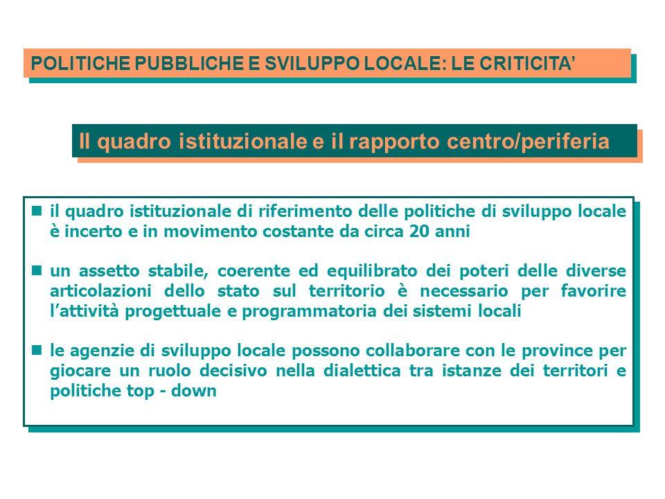il quadro istituzionale di riferimento delle politiche di sviluppo locale è incerto e in movimento costante da circa 20 anni un assetto stabile, coere