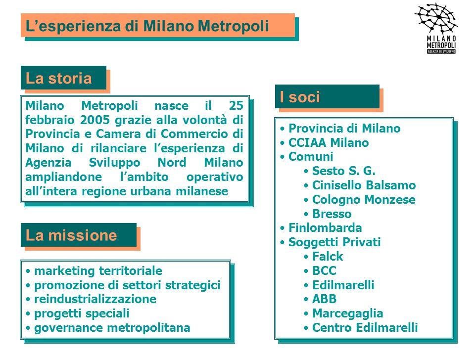Lesperienza di Milano Metropoli Milano Metropoli nasce il 25 febbraio 2005 grazie alla volontà di Provincia e Camera di Commercio di Milano di rilanci
