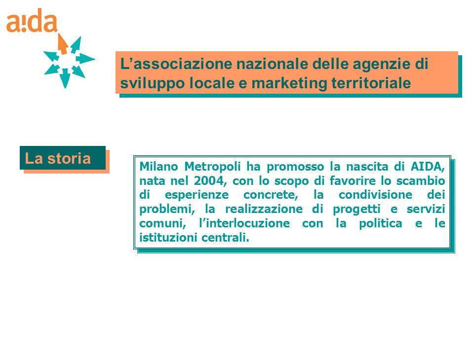 Milano Metropoli ha promosso la nascita di AIDA, nata nel 2004, con lo scopo di favorire lo scambio di esperienze concrete, la condivisione dei proble