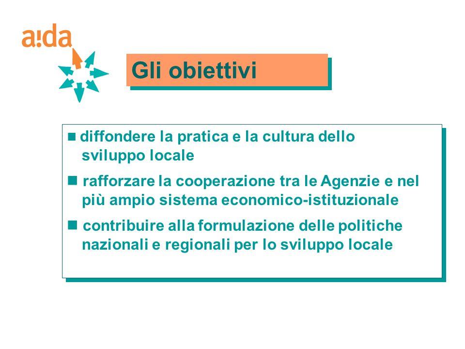 Gli obiettivi diffondere la pratica e la cultura dello sviluppo locale rafforzare la cooperazione tra le Agenzie e nel più ampio sistema economico-ist