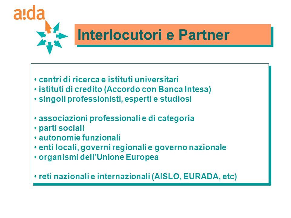 Interlocutori e Partner centri di ricerca e istituti universitari istituti di credito (Accordo con Banca Intesa) singoli professionisti, esperti e stu