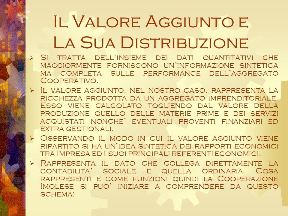 Il Valore Aggiunto e La Sua Distribuzione Si tratta dell insieme dei dati quantitativi che maggiormente forniscono un informazione sintetica ma completa sulle performance dell aggregato Cooperativo.