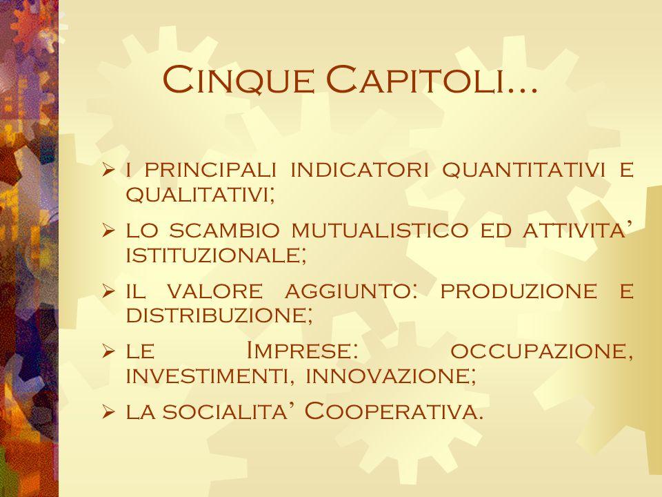 Cinque Capitoli...