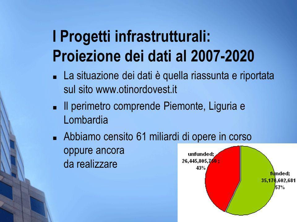 I Progetti infrastrutturali: Proiezione dei dati al 2007-2020 La situazione dei dati è quella riassunta e riportata sul sito www.otinordovest.it Il pe