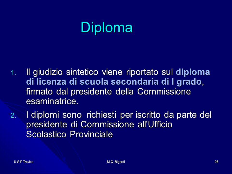 U.S.P TrevisoM.G. Bigardi26 Diploma Diploma 1.