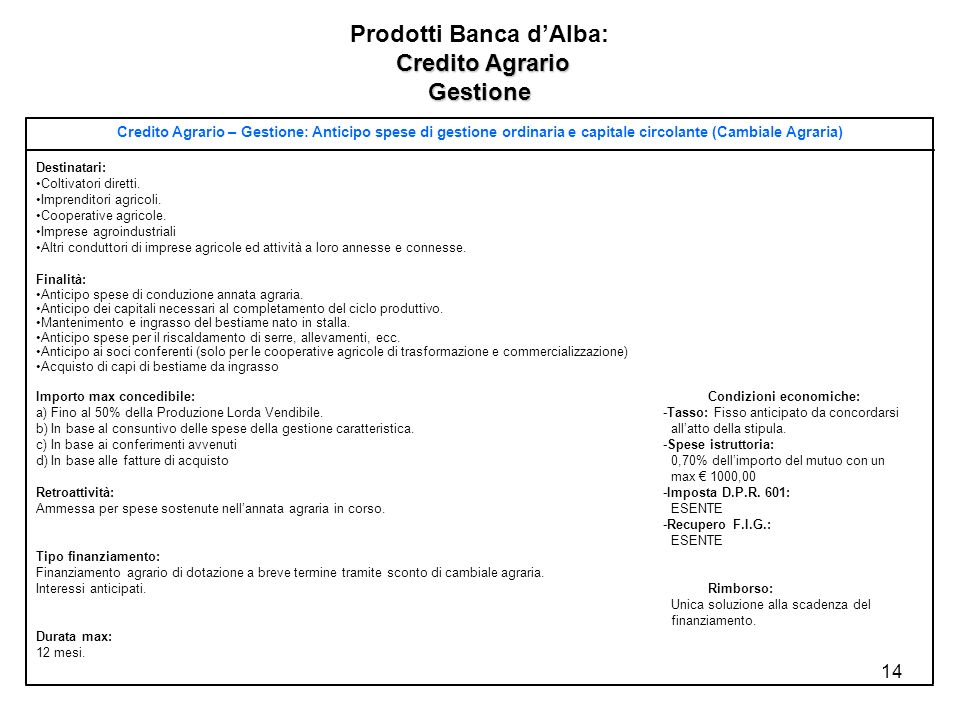 14 Credito Agrario Gestione Prodotti Banca dAlba: Credito Agrario Gestione Destinatari: Coltivatori diretti.