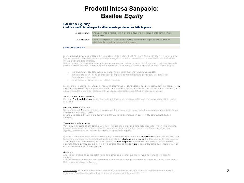 2 Basilea Equity Prodotti Intesa Sanpaolo: Basilea Equity