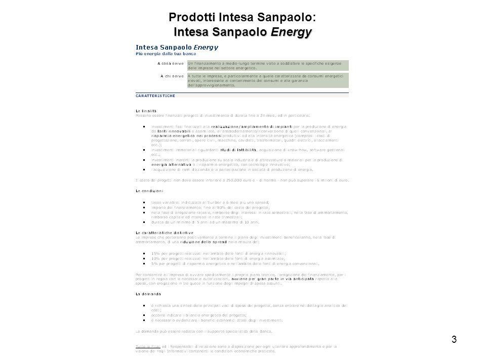 4 Finanziamenti Ricerca Applicata Prodotti Intesa Sanpaolo: Finanziamenti Ricerca Applicata