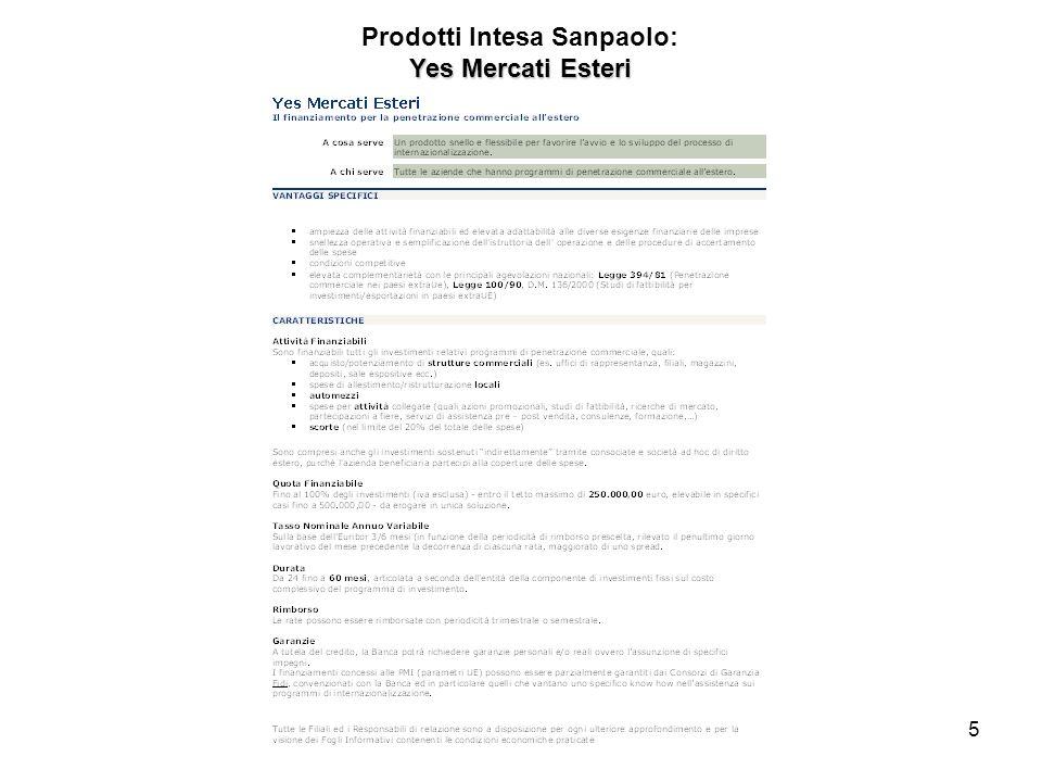 6 Prodotti Banca dAlba: Impresa DestinatariFinalitàAmbito territoriale ImportiCondizioni (*) DurataForme tecniche Garanzie Mutuo Impresa Tasso Indicizzato Imprese (vedi scheda prodotto).