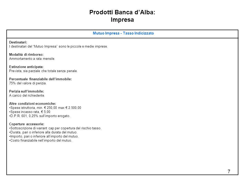 8 Prodotti Banca dAlba: Progetto Innovazione DestinatariFinalitàAmbito territoriale ImportiCondizion i (*) DurataForme tecniche Garanzie Mutuo Chirografario Indicizzato Euribor Imprese (vedi scheda prodotto).