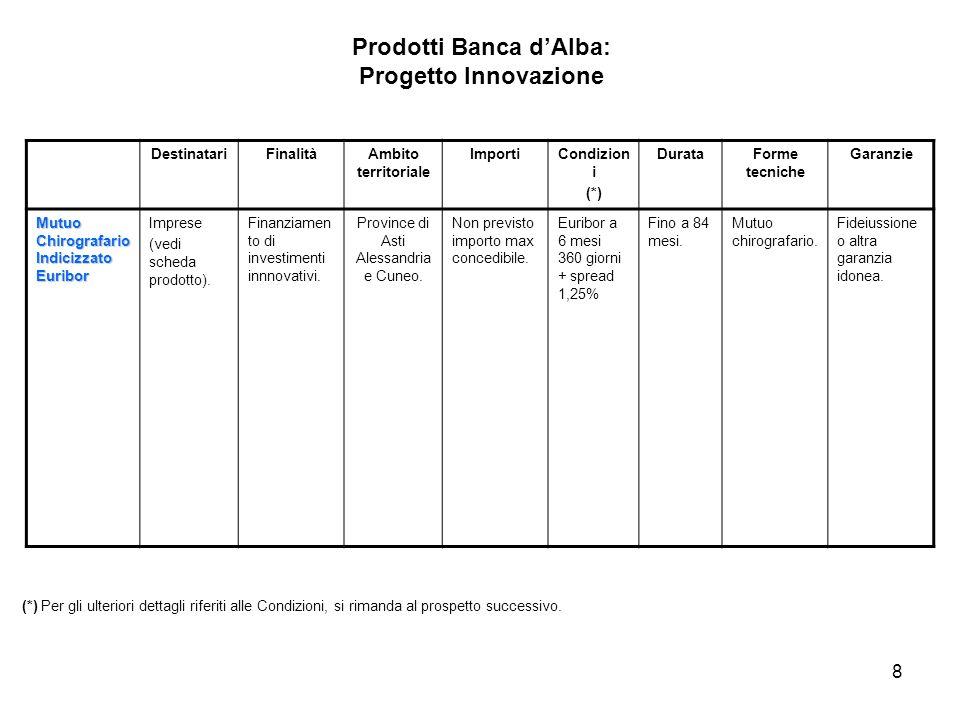 19 Destinatari: Il finanziamento è destinato alle piccole e medie imprese (PMI) ubicate nelle Province di Alessandria, Asti e Cuneo, aventi i parametri dimensionali di cui al Decreto del Ministero delle Attività Produttive del 18 aprile 2005 (cfr.