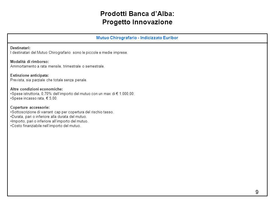 10 Prodotti Banca dAlba: Progetto Energia Destinat ari FinalitàAmbito territoriale ImportiCondizio ni (*) DurataForme tecniche Garanzie Finanziamento Risparmio Energetico Finanziamento Energia Pulita Privati ed Imprese.