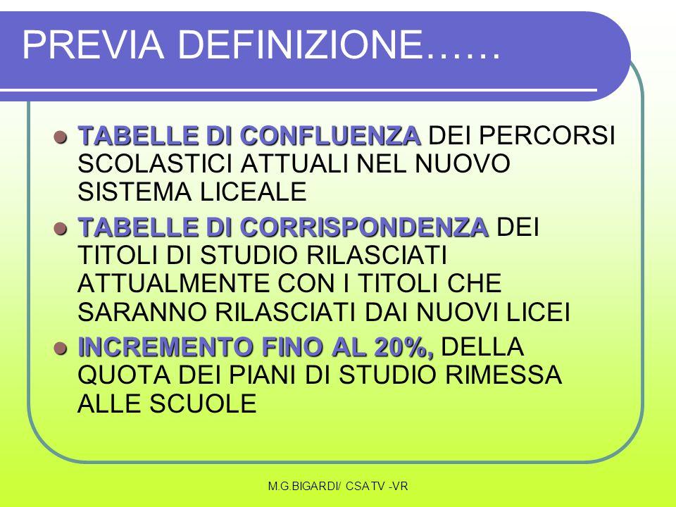 M.G.BIGARDI/ CSA TV -VR NODI DA SCIOGLIERE CAPO V- art 27 ISTRUZIONE FORMAZIONE PROFESSIONALE PREVIO ACCORDO CONFERENZA STATO - REGIONI