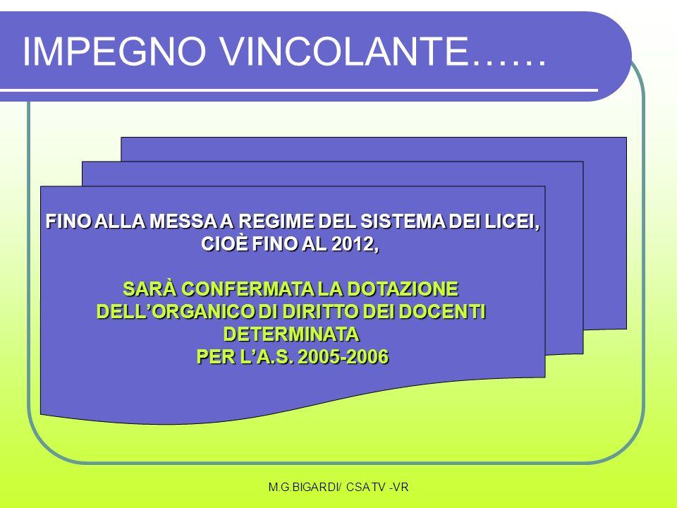 M.G.BIGARDI/ CSA TV -VR IMPEGNO VINCOLANTE…… FINO ALLA MESSA A REGIME DEL SISTEMA DEI LICEI, CIOÈ FINO AL 2012, SARÀ CONFERMATA LA DOTAZIONE DELLORGANICO DI DIRITTO DEI DOCENTI DETERMINATA PER LA.S.