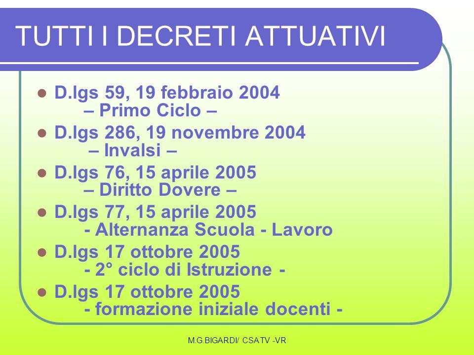 M.G.BIGARDI/ CSA TV -VR TUTTI I DECRETI ATTUATIVI D.lgs 59, 19 febbraio 2004 – Primo Ciclo – D.lgs 286, 19 novembre 2004 – Invalsi – D.lgs 76, 15 apri